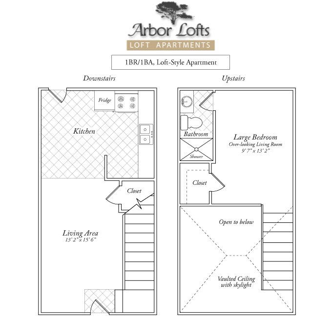 Arbor Lofts 1BR Gainesville Apartments Near the UF Law ...